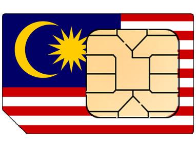 360 DEGREE MALAYSIA SIM